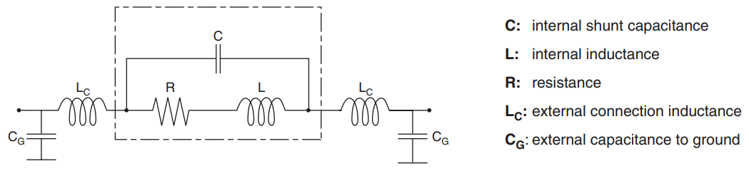 Thin-film resistor circuit model