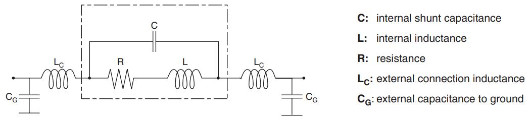 Thin-film resistor circuit model
