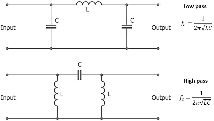 Pi filter circuits