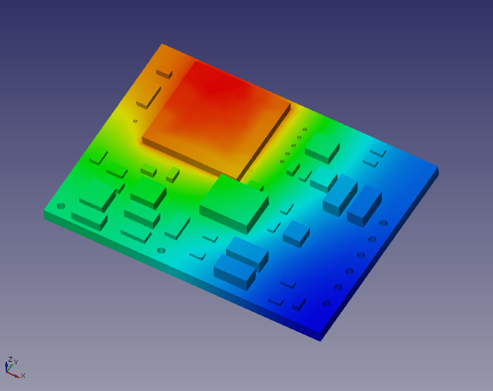 Thermal FEA simulation results