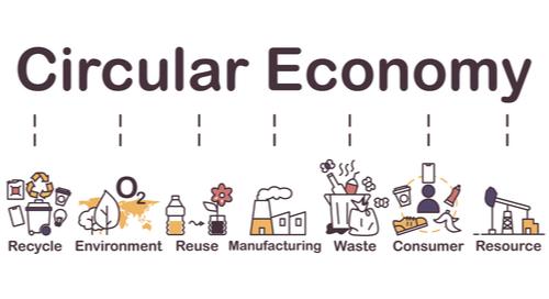 Circular economy factors