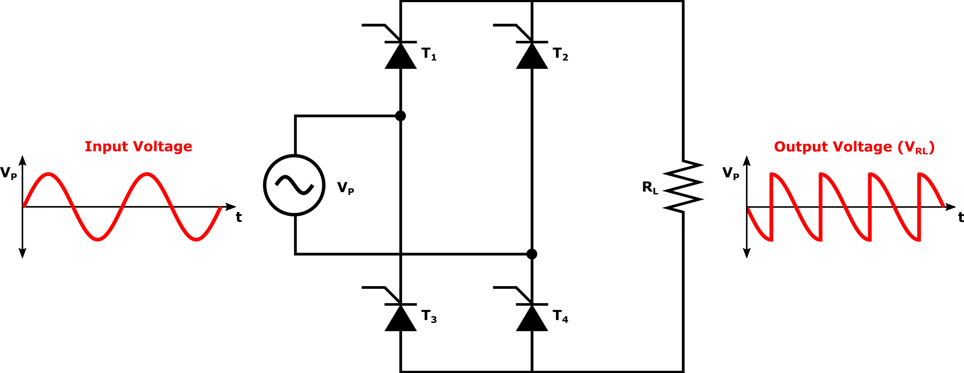 Rectifier bridge diode diagram