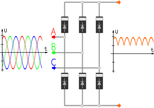 Circuit diagram showing input and output current and waveforms