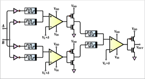 Planned circuit diagram utilizing a CMOS inverter