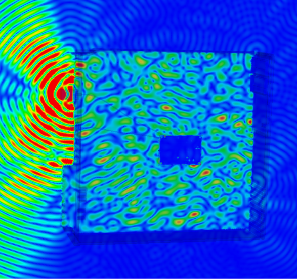 Nonlinear multiphysics modeling of an IC