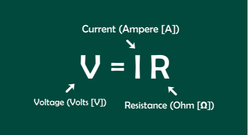 diagram of Ohm's law