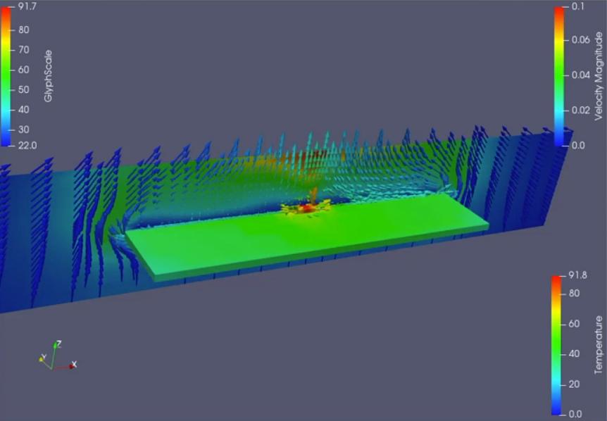 Venturi effect in CFD in simulations