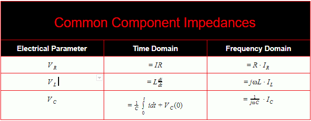Common Component Impedances