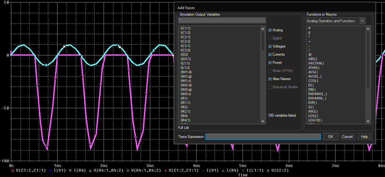 PSpice tracking voltage and current on a graph