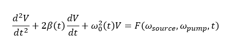 Mathieu equation for a damped parametric amplifier circuit