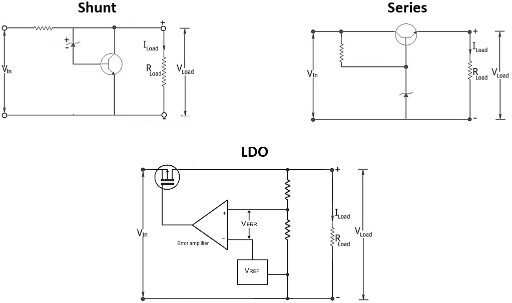 Linear voltage regulator circuit diagrams