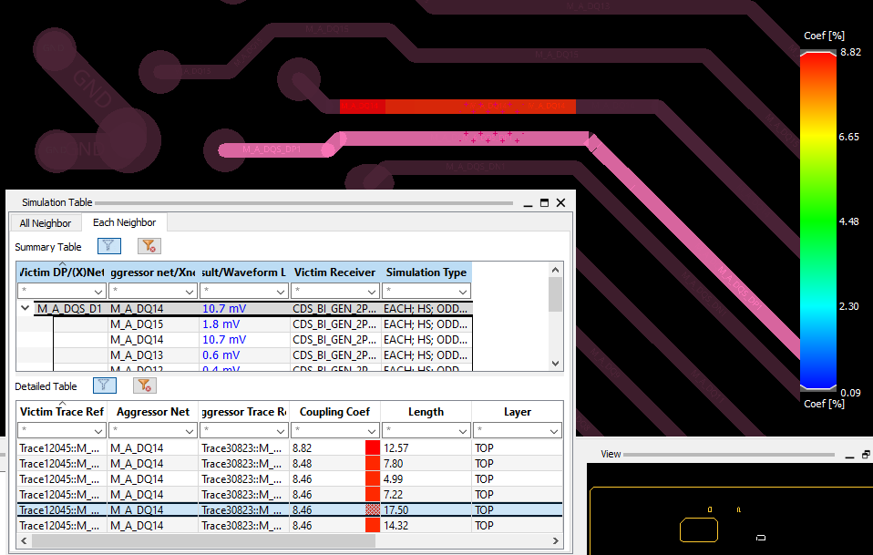 Allegro Crosstalk analysis results