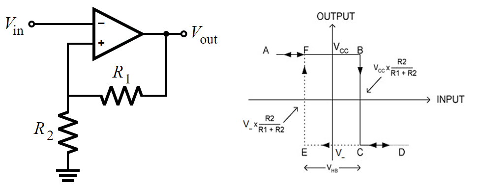 Comparator circuit schematic without hysteresis from an op-amp