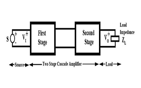 cascade amplifier with two stages