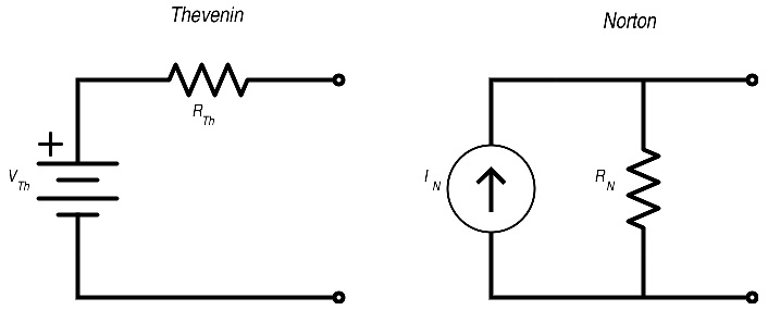 Thevenin and Norton circuit schematics