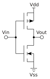 CMOS inverter circuit schematic