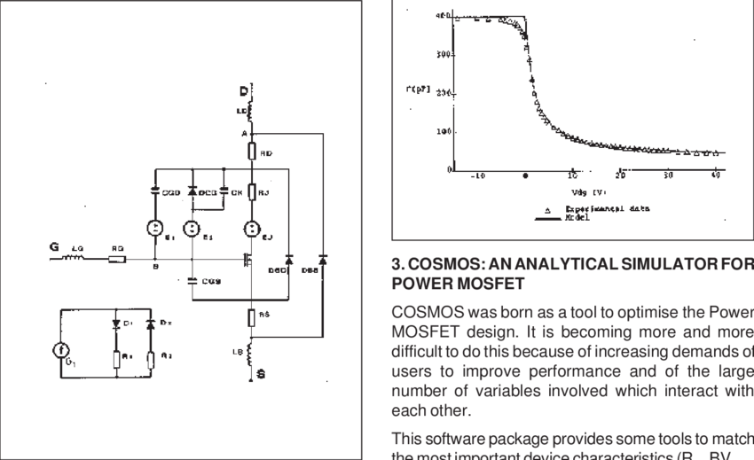 SPICE model for power MOSFET
