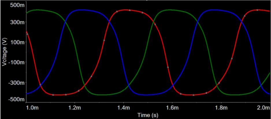 SPICE simulation hysteresis loss