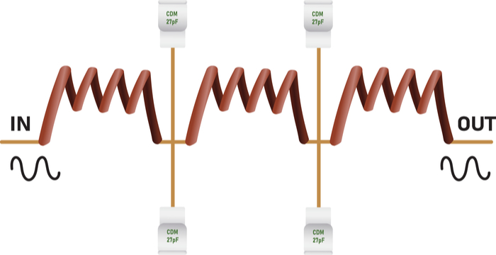 An illustration of filtering an electrical signal with self-inductance