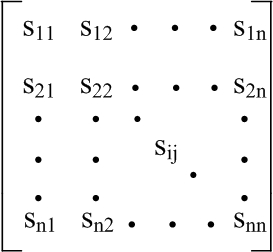 For an n-port network, s-matrix is an n x n matrix