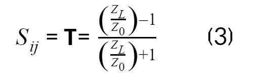 Sij= 𝝩=ZLZ0-1ZLZ0+1    ❲3❳