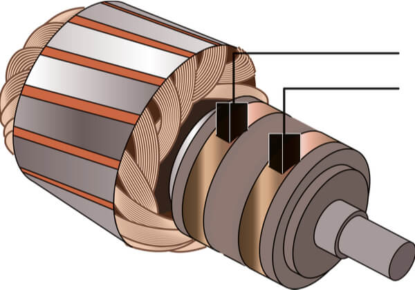 A DC motor graphic with DC excitation current.