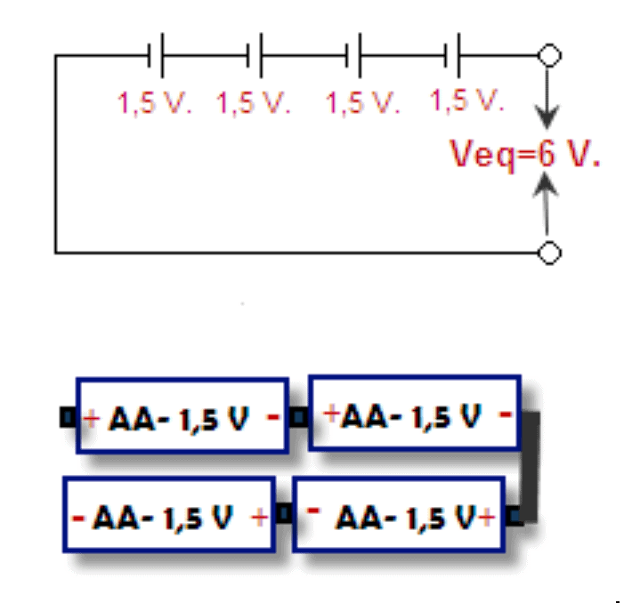 schematic and graphic for multiple batteries connected in a series circuit