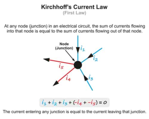 A visual explanation and formula for Kirchhoff's Current Law