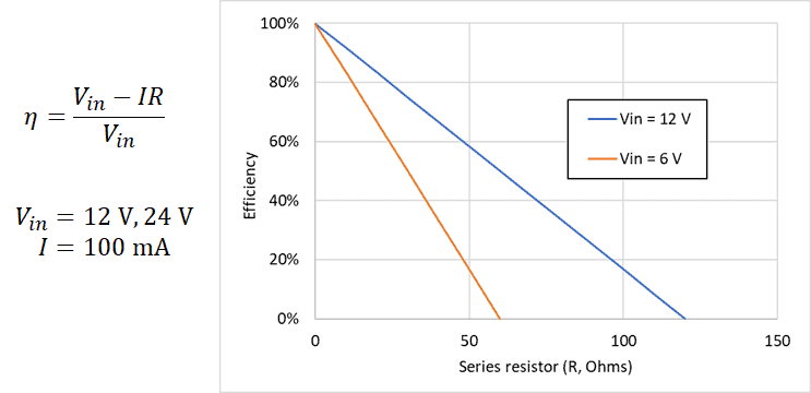 Efficiency curve shunt voltage regulator