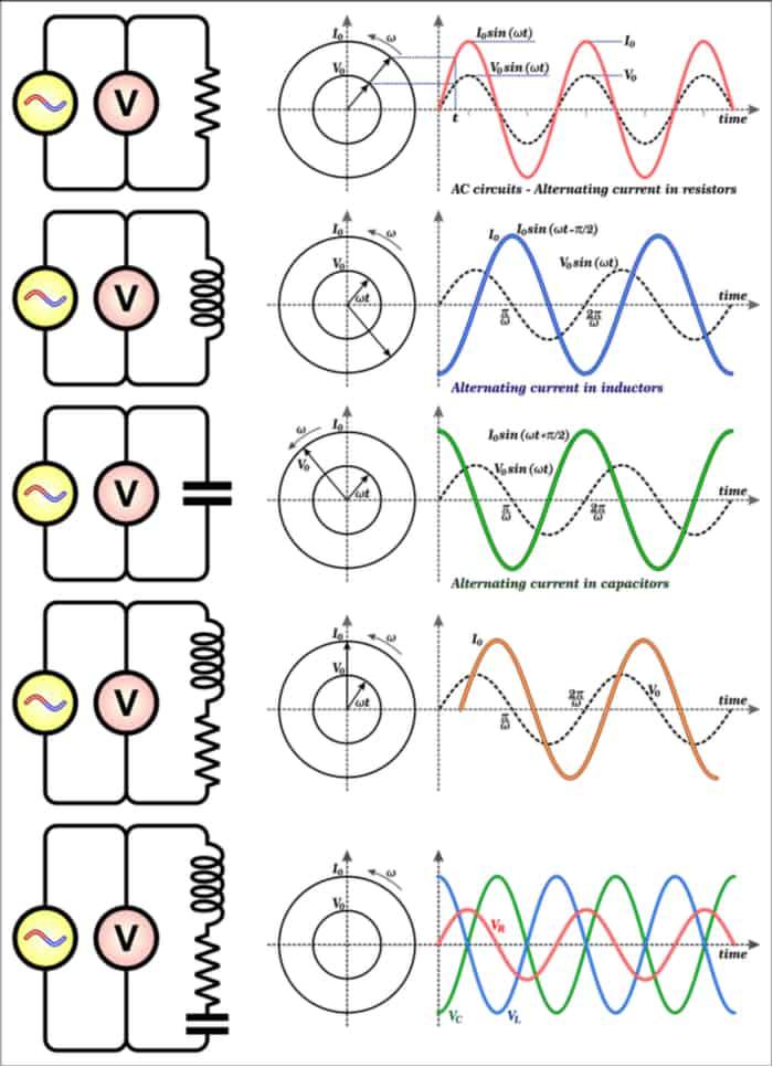 Phase angle formula AC circuits
