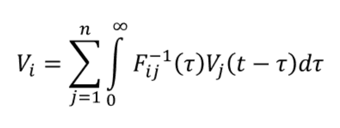 Impulse response nodal analysis in the frequency domain and convolution equation