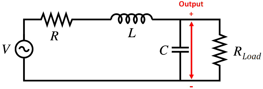 Bandpass filter Bode plot series RLC circuit