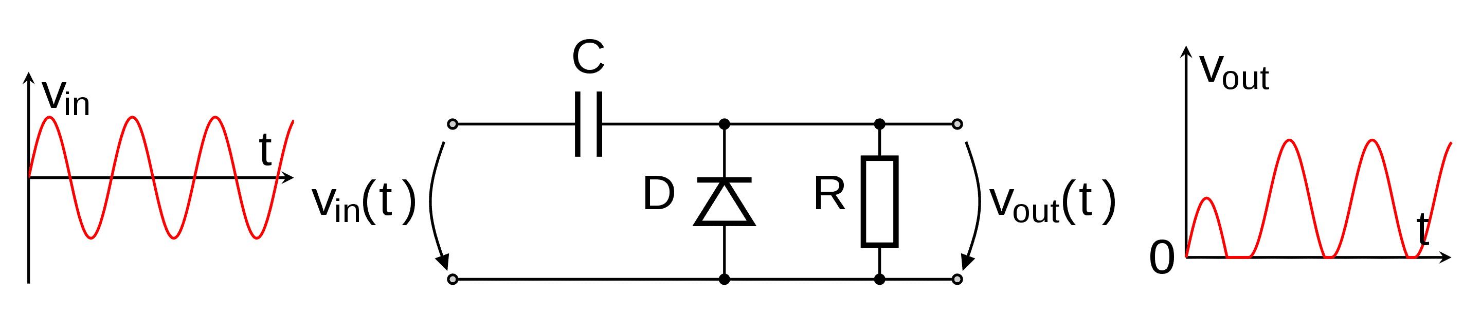 Clamp Circuit diagram