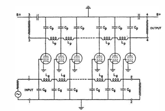 TWT based WB power amplifier