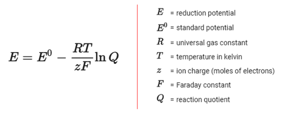 Nernst equation example and definition