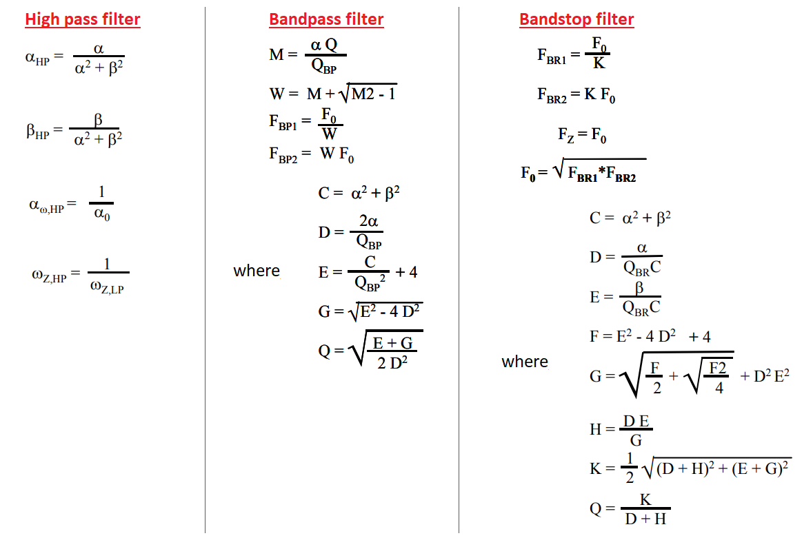Frequency transformation in filter design equations
