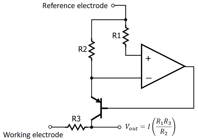 Electrochemical half-wave potential