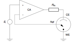 A potentiostat connecting electrodes in differential pulse voltammetry.