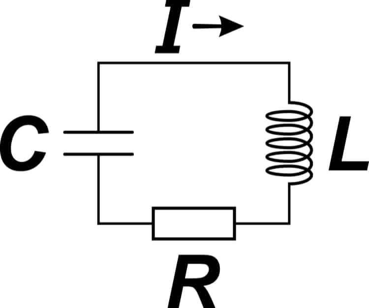 Representation of Impedance of RLC circuit