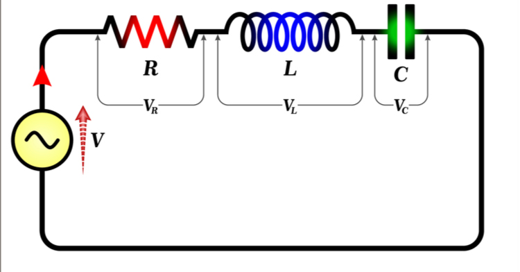 Diagram of a series RLC circuit
