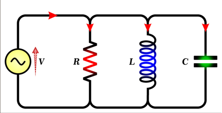 Parallel RLC circuit resonant frequency