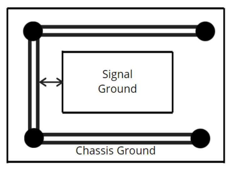 Signal ground and chassis ground single point connection