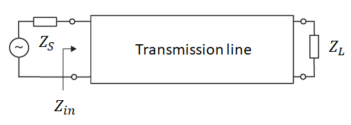 Transmission line schematic
