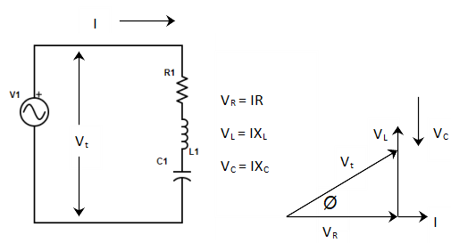 Simple RLC circuit