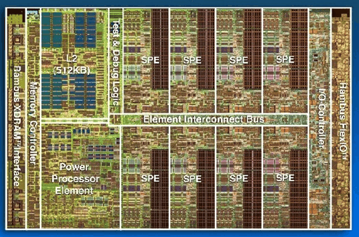 Bus interconnect design in low power VLSI