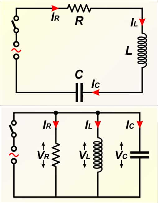 Forced harmonic oscillator with an RLC circuit.