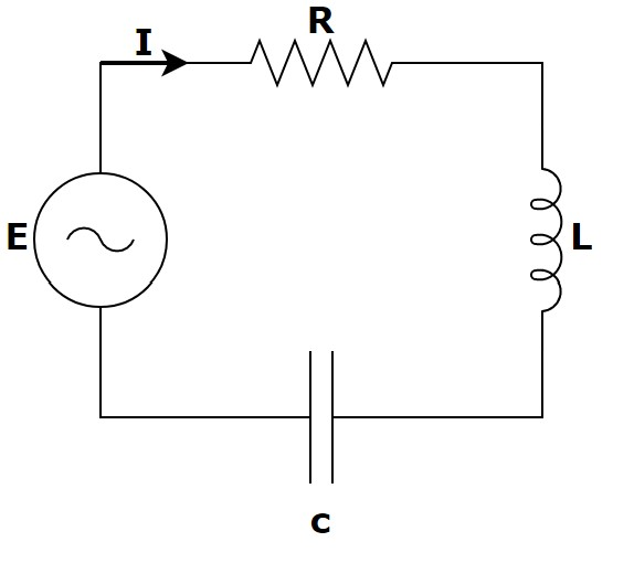 Damped driven oscillator with a series RLC circuit