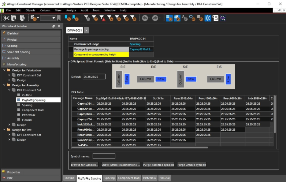 The Constraint Manager in Cadence's Allegro PCB Editor set up for part clearances
