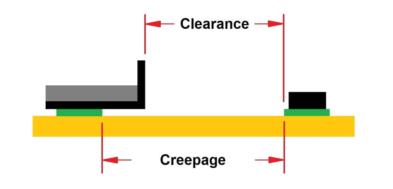 PCB Creepage and Clearance spacings