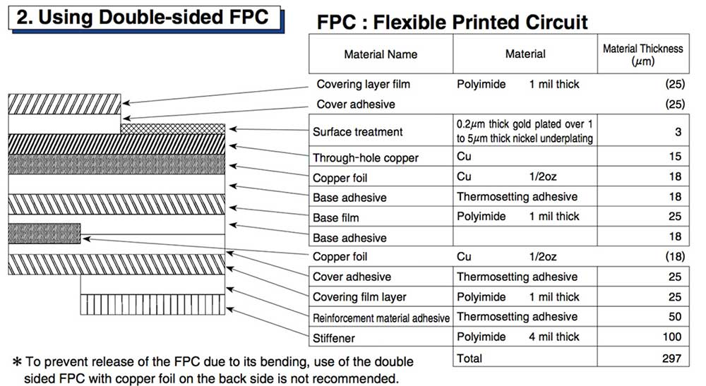 Flexible printed circuit board layer stackup
